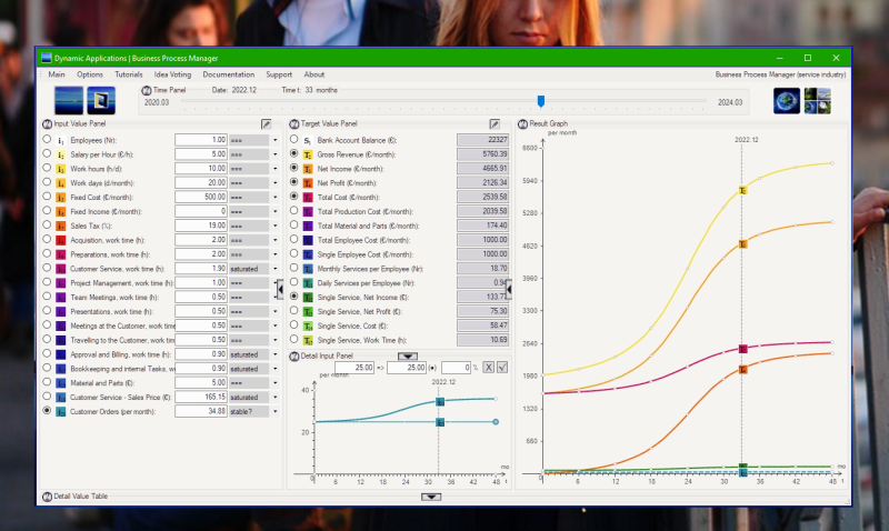 Business ProcessManager is a 10-Task business cost simulation over 48 months.
