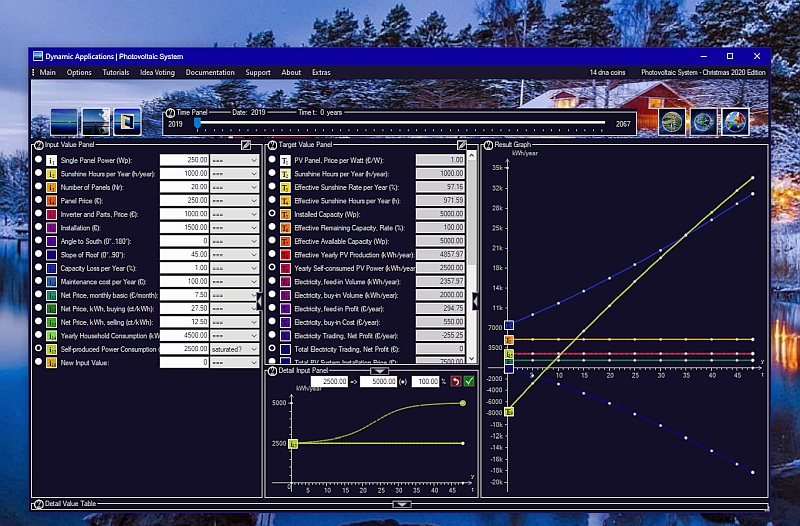 Photovoltaic System - Prosumer Electricity Network Trading - PV Simulation