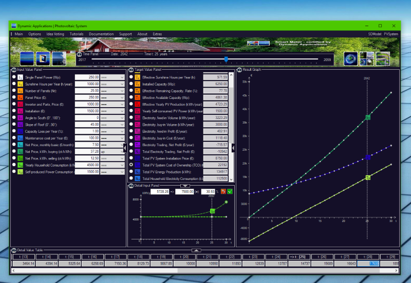 Windows 8 Photovoltaic System full